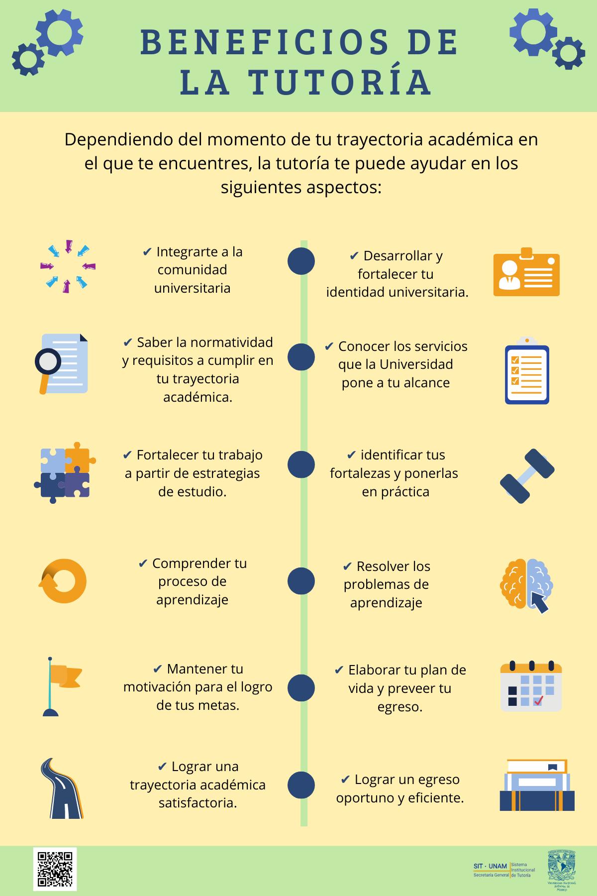 Beneficios_de_la_tutoría