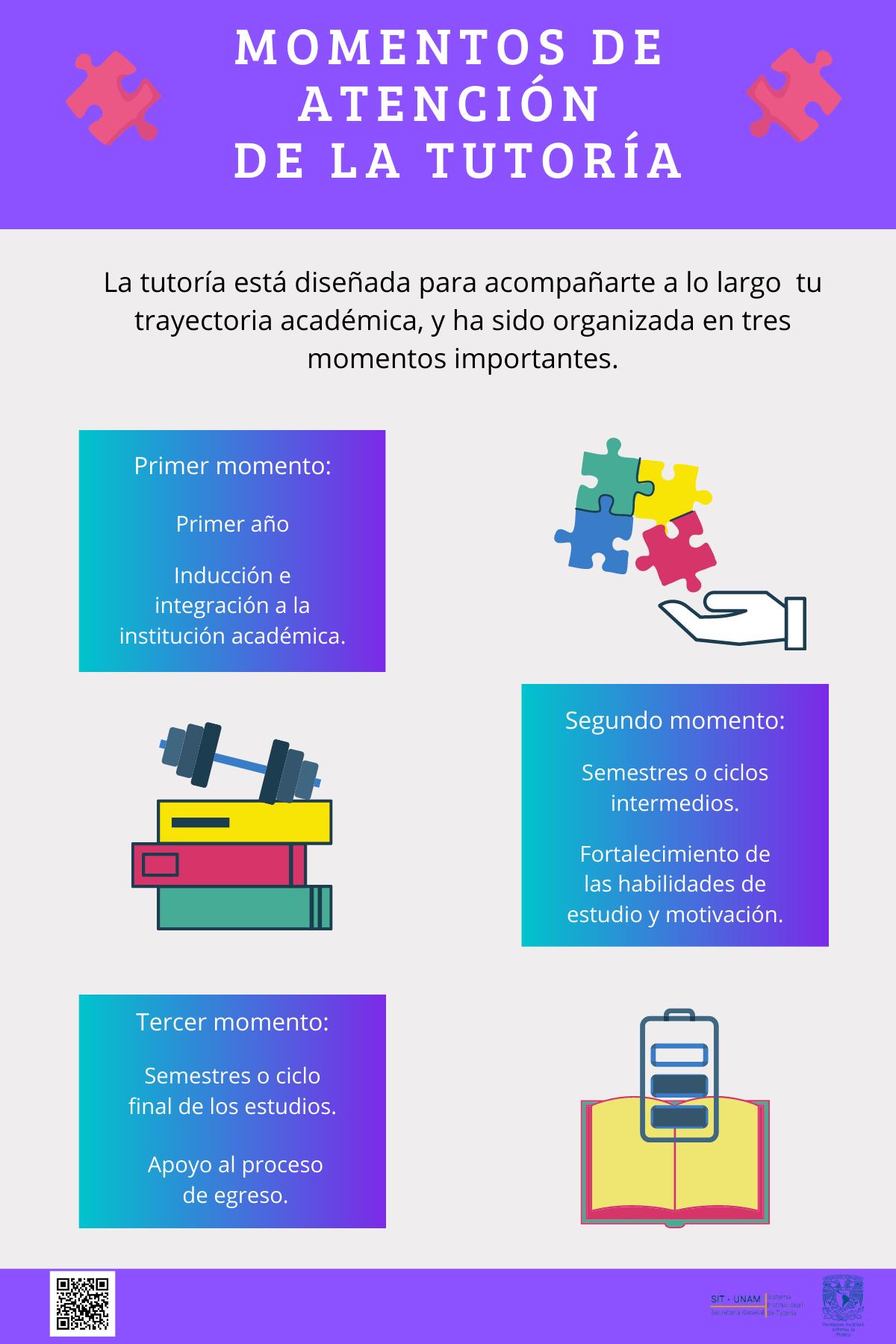 Momentos_de_la_tutoría