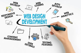 web development.jpg