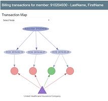 transaction_map.png