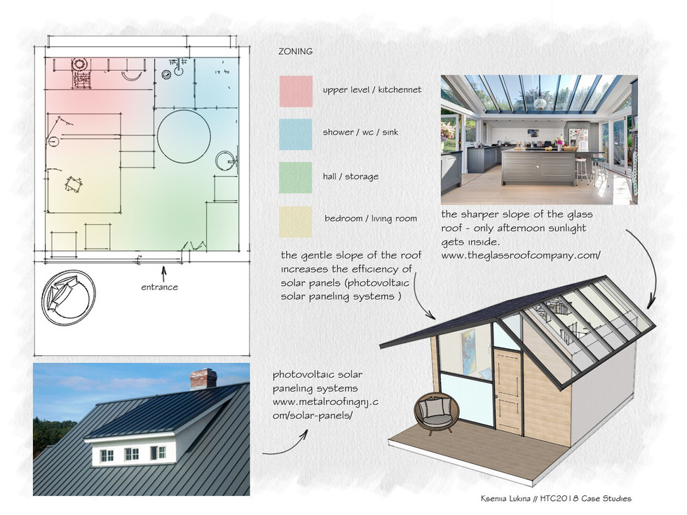 Modern Hut Project
