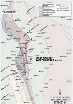 Interpreted geology and mineralisation and proposed drill holes for initial drill campaign at East Samson Dam gold prospect