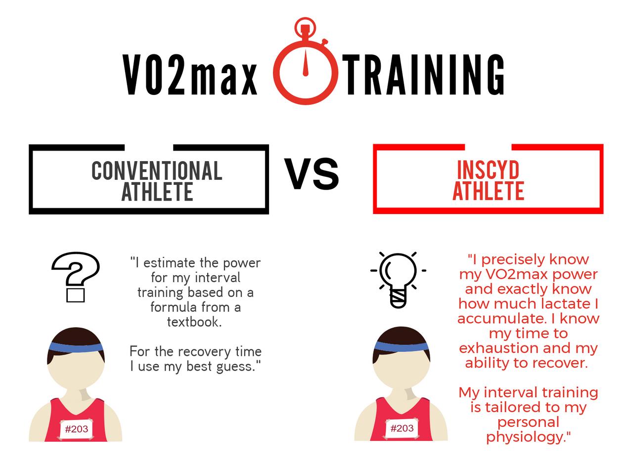 Benefits Athletes VO2max.png