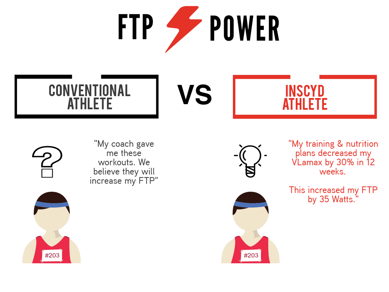 Benefits Athletes FTP.png