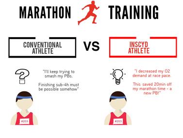 benefits athletes Marathon.png