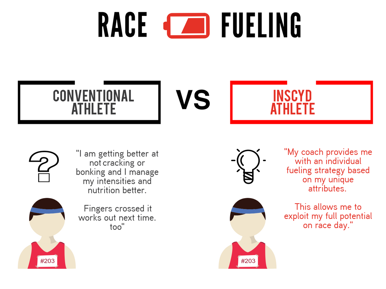 Benefits Athlete - fueling.png