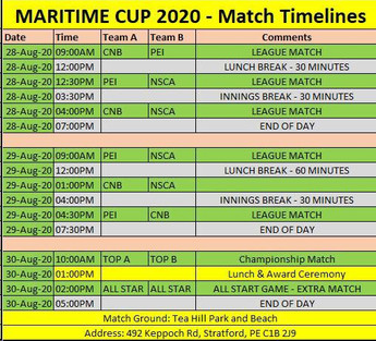 Maritime Cup 2020