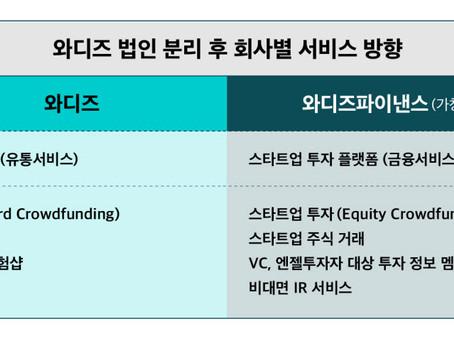 와디즈, 상반기 펀딩형·투자형 법인 분리...자회사 '와디즈파이낸스' 신설