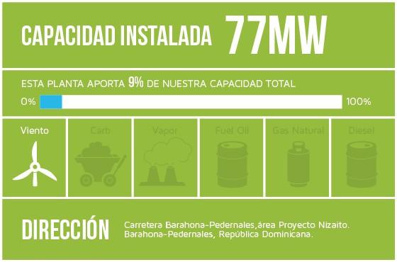 Capacidad Instalada del Parque Eólico Los Cocos para junio del 2014