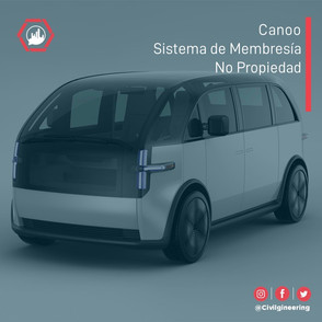 Canoo: Sistema de Membresía, No Propiedad