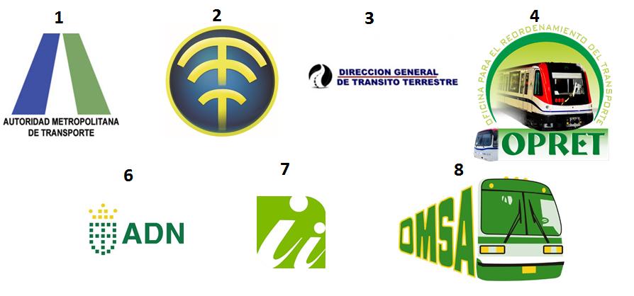 Entidades Reguladoras del Tránsito y el Transporte en el Distrito Nacional