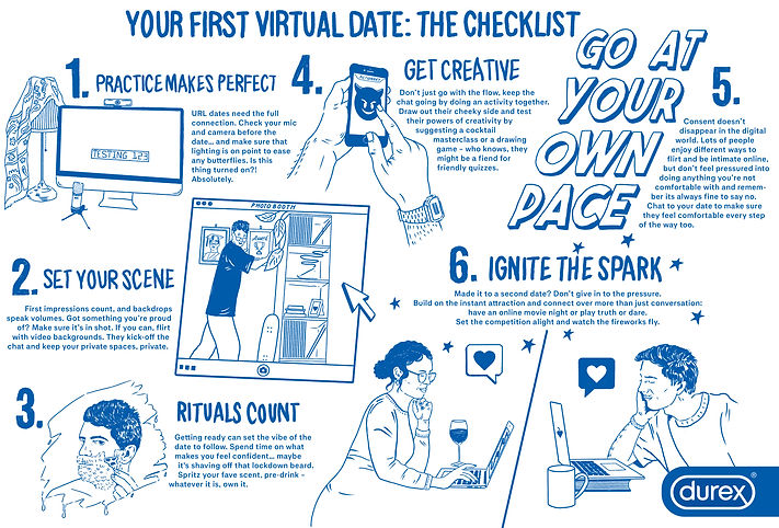 Durex 6 steps Infographic Blue and white