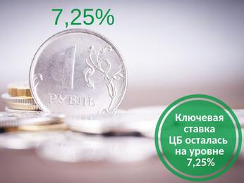 Ключевую ставку ЦБ оставили на уровне 7,25%