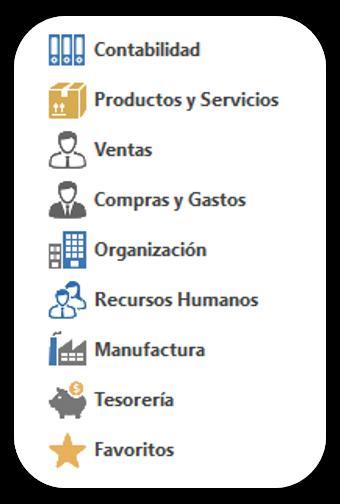 Módulos Comercial Pro