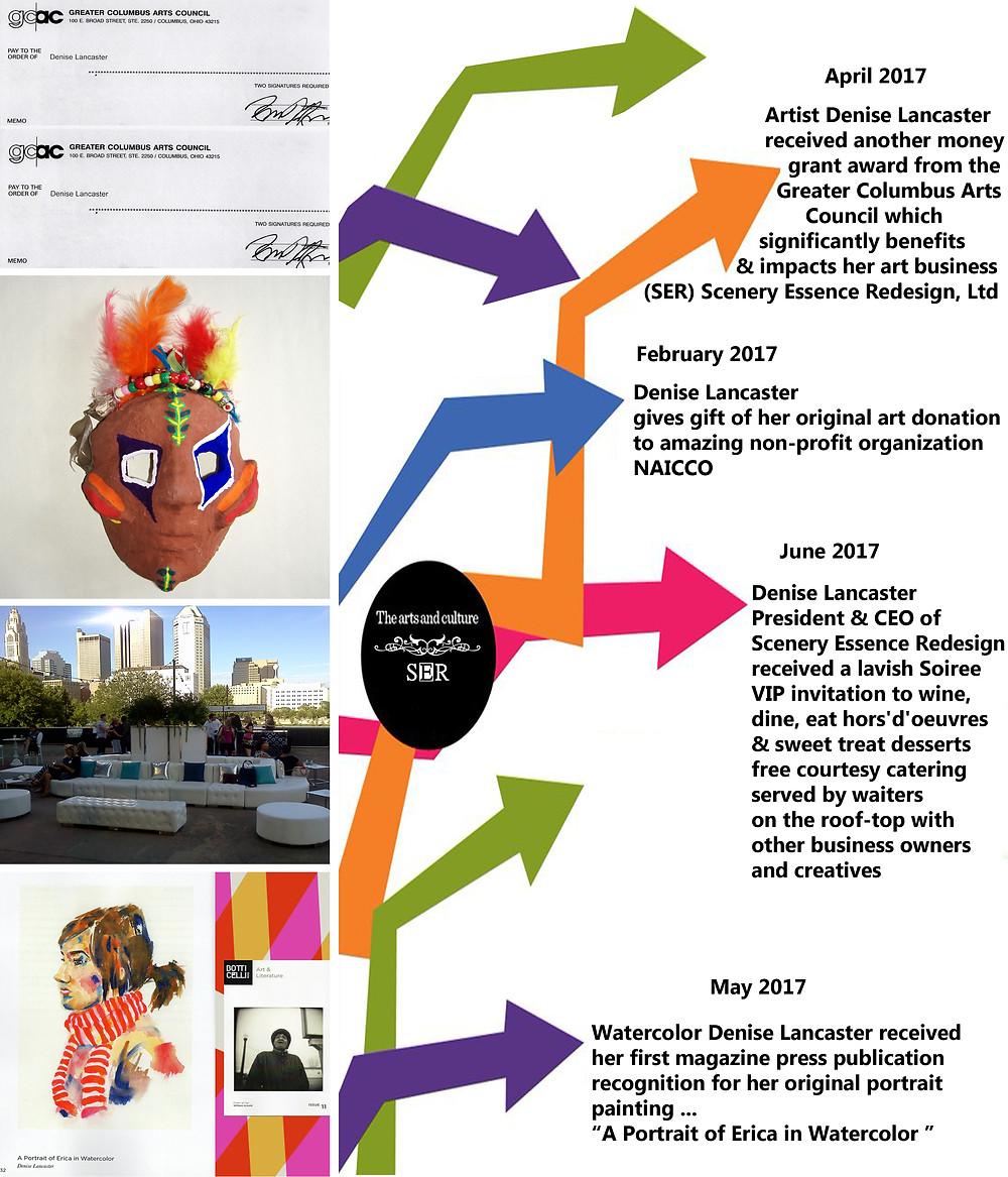 Art, Artwork, Art Gallery Online, Business Statistics, Ecommerce Business, Ecommerce Gallery, Online Gallery, Online Art Gallery, Luxury Art, Original Art, Scenery Essence Redesign, Ltd