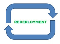 Expressions of Interest for Redeployment