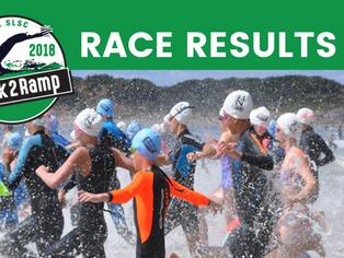Rock2Ramp 2018 - results & race report
