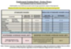 ETP 2020 Wage Chart.JPG