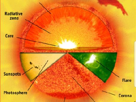 الهيكل والإنصهار للشمس