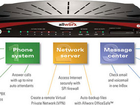 Hybrid Phones: Make VoIP and Analog Calls from One Device