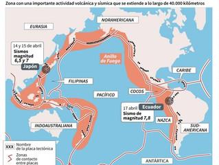 Terremoto en Ecuador fue 20 veces más fuerte que el de Japón, según experto inglés