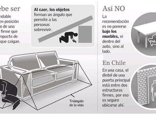 EL TRIANGULO DE LA VIDA!        Consejos para estar preparados frente a un temblor o terremoto.