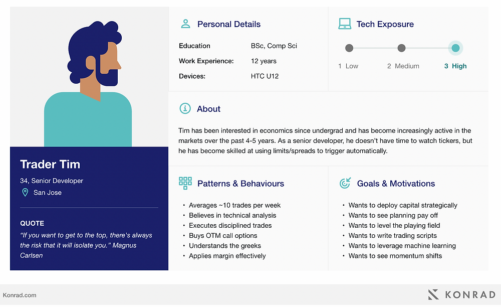 Image of a user persona, a semi-fictional person for marketing purposes