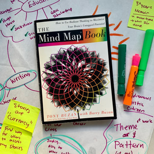 In Praise of Mind Mapping