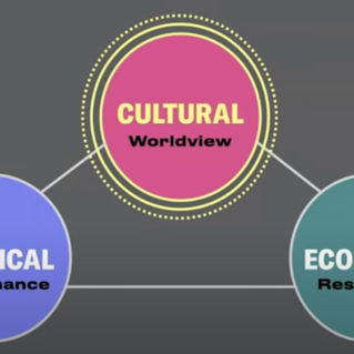 The Role of Artists in Social and Cultural Change