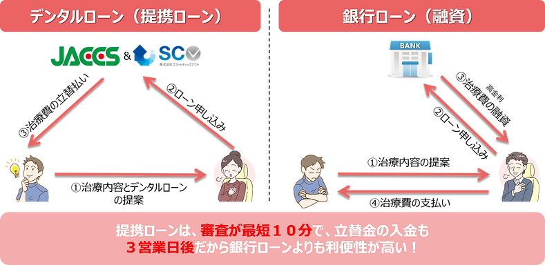 DL違い.png