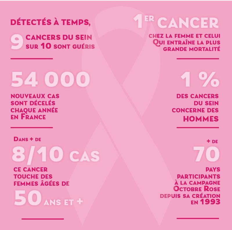 octobre-rose-infographie.png