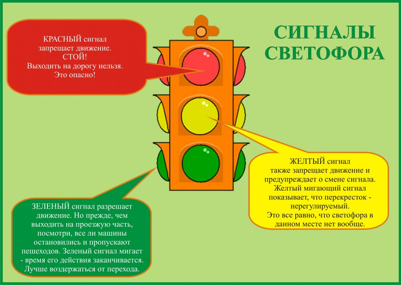 znachenie-signalov-svetofora.jpg