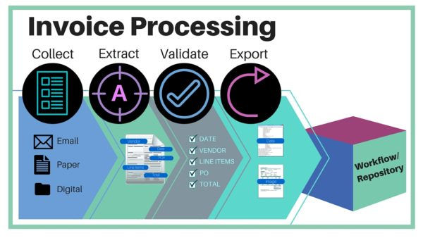 invoice-processing-infographic.jpg