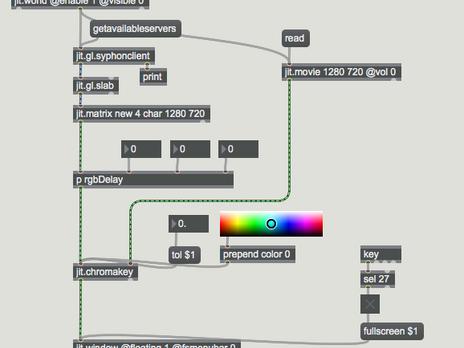 Syphon + RGB Delay + Chroma Key