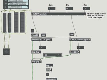 Advanced Audio Analyzer