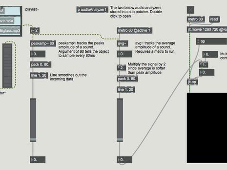Basic Audio Analyzer