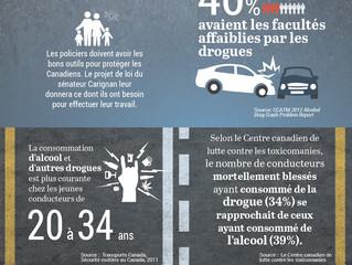 Alain Rayes dépose un projet de loi permettant l'utilisation d'appareils de détection des drogues su