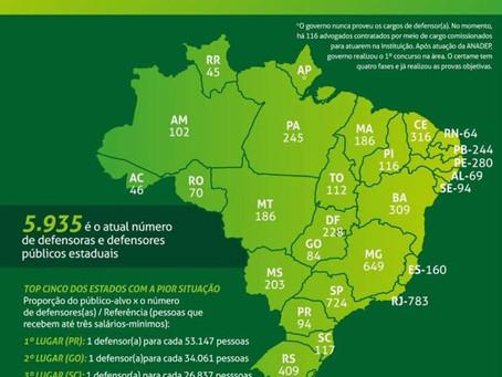 Déficit de defensores dificulta atuação em todos os estados e será tema de evento no Sul do País