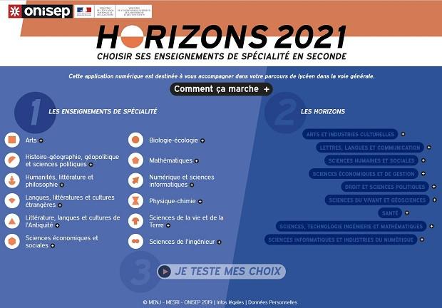 Horizon 2021