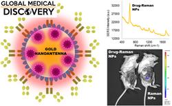 Antibody-drug Gold Nanoantennas