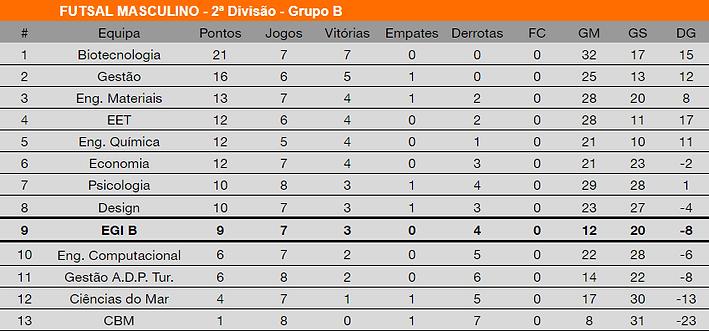 FutsalB.png