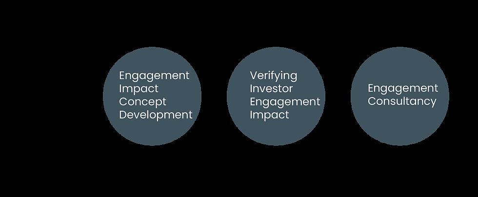 Business Model Overview Transparent-01.p