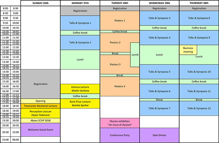 tabella3-programme.png
