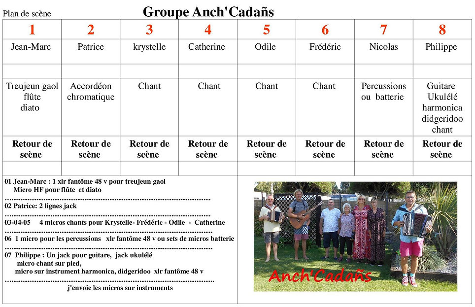 Plan de scène Anch'Cadañs-----juillet 20