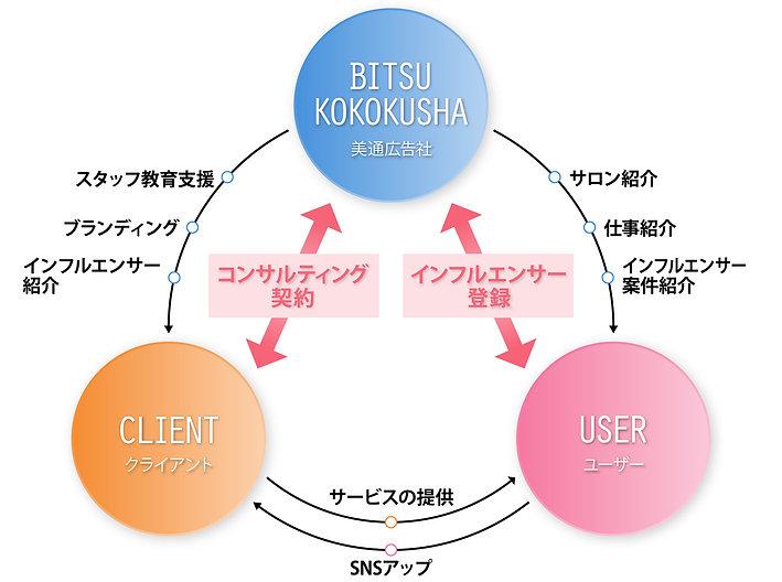 bitsukokokusha_figure.jpg