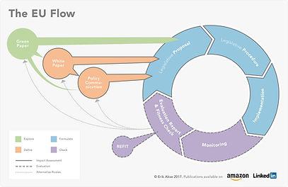 The_EU_Flow_Erik_Akse.jpg