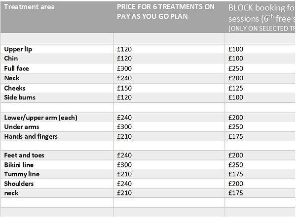 ipl hair price list