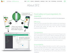 Safety Food Zone website