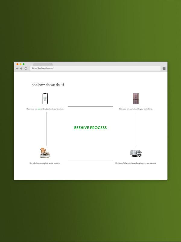 process-web-beehive.jpg