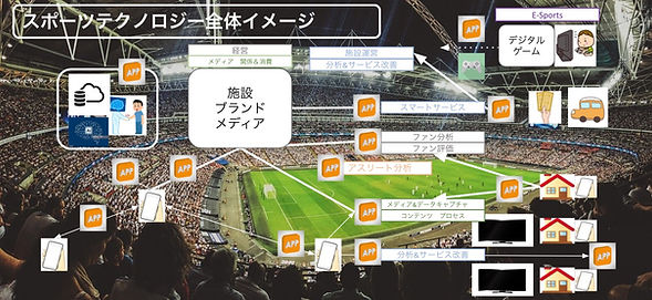 SportsTechImage.jpg
